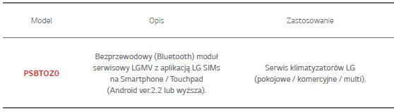 modul_serwisowy_opis