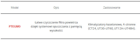 opuszczany_filtr_opis