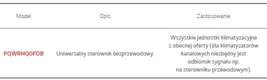 sterownik_bezprzewodowy_opis