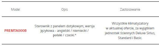 sterowniki_premium_opis