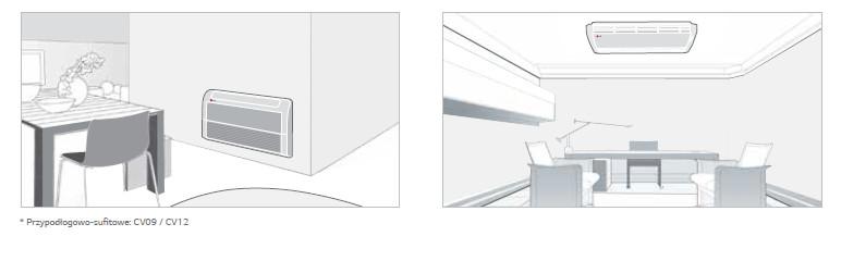 elastyczna_instalacja