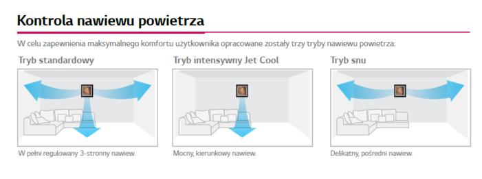 kontrola_przeplywu_artcool